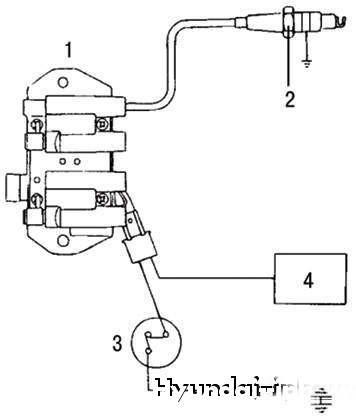 Модель измерения свечи зажигания при проворачивании коленчатого вала мотора стартером (зажигание включено): 1...