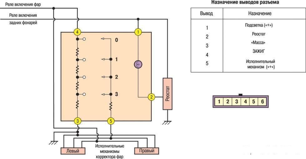 Обозначение элементов электрических силовых схем